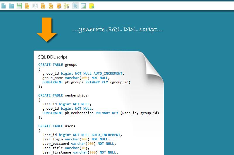 generate SQL DLL script